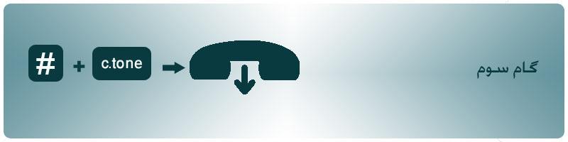فوروارد تماس در سانترال TES824