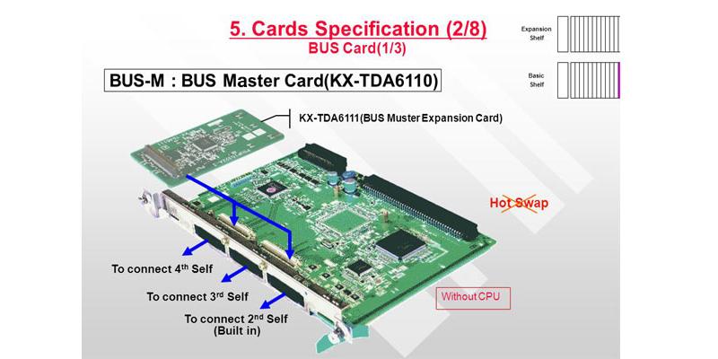 کارت سانترال 6110