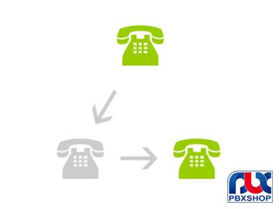 انتقال تماس تلفن سانترال پاناسونیک
