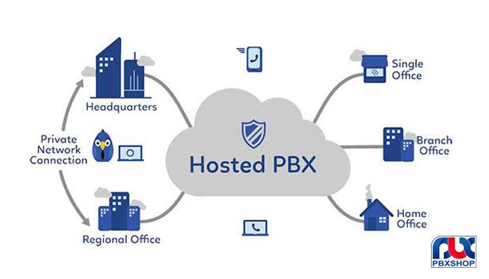 PBX چیست