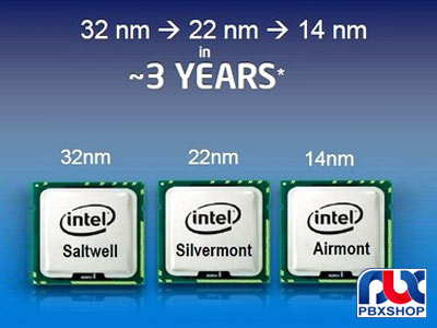 پردازنده های 14 نانومتری اینتل