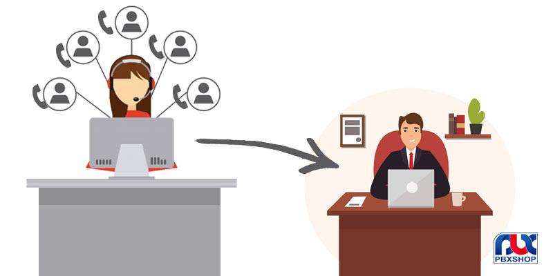 عدم ارتباط داخلی ها با مدیریت