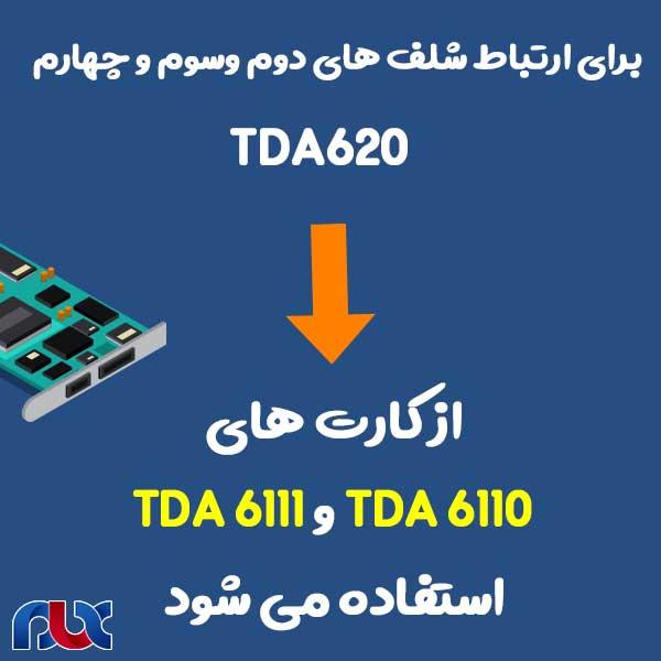 ارتباط سانترال TDA 600 و شلف های TDA 620