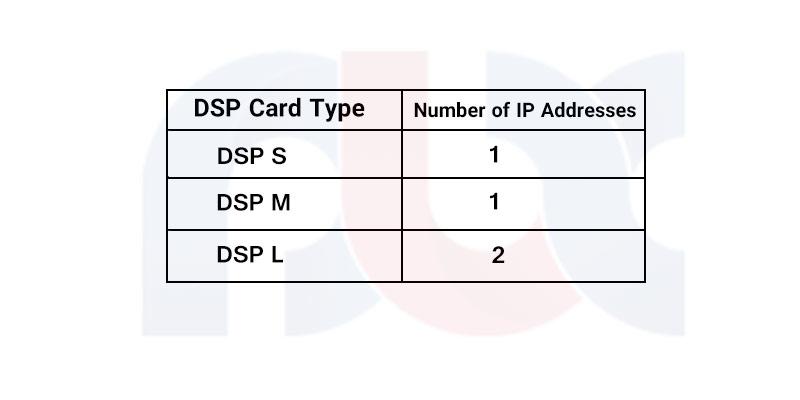کارت DSP