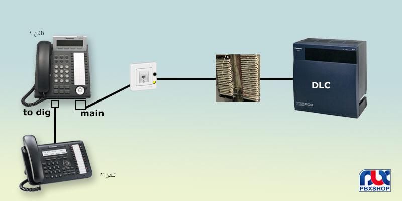 راه اندازی تلفن دیجیتال