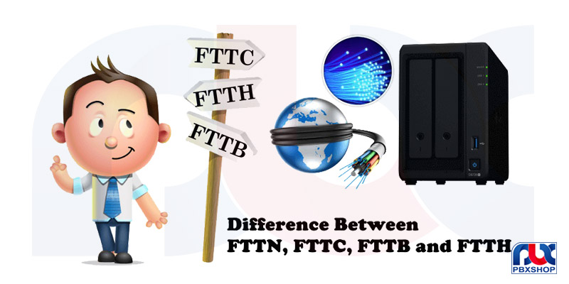 What is FTTX and what are its types?