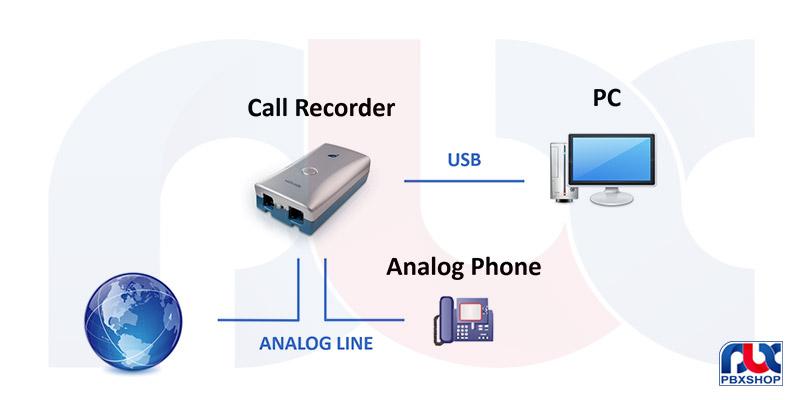 آموزش ضبط مکالمات تلفن سانترال