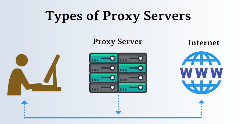 انواع سرور در شبکه های کامپیوتری و کاربرد آنها