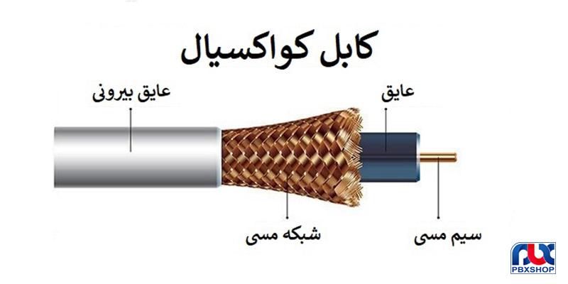 کابل هم محور