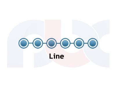 انواع توپولوژی شبکه