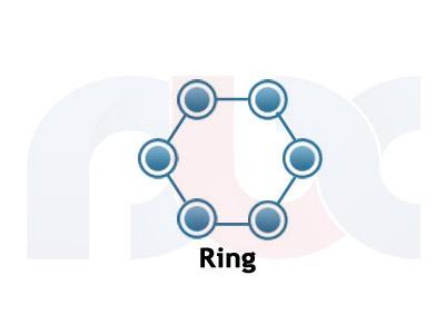 توپولوژی شبکه ترکیبی